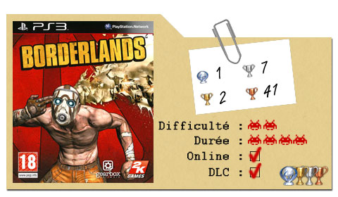 Guide Borderlands