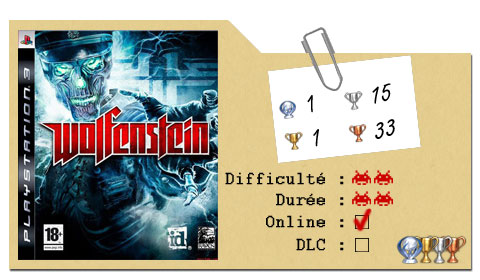 Guide Wolfenstein